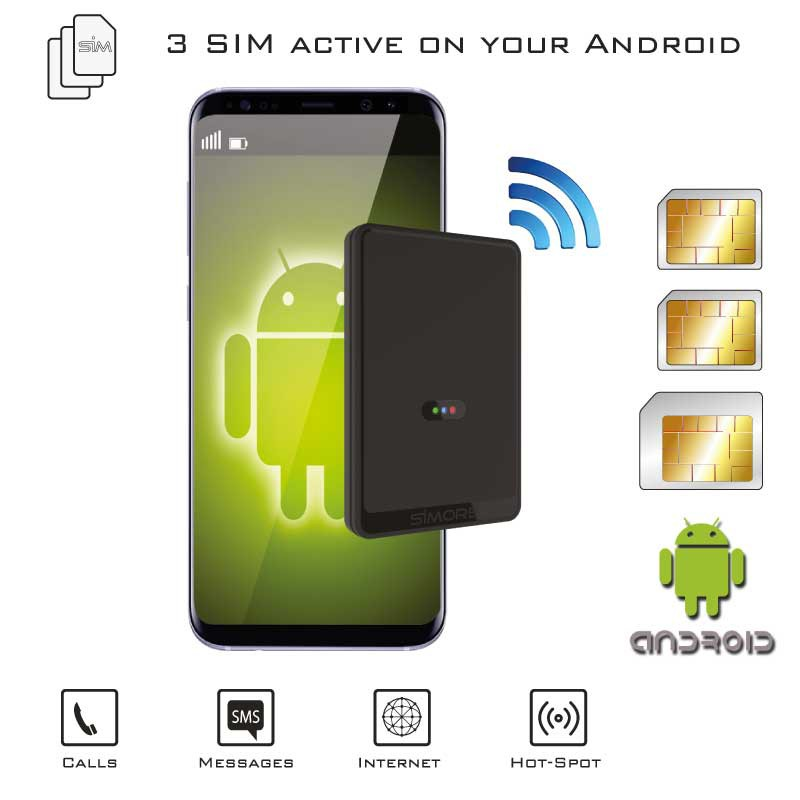 Android Double SIM Actif Bluetooth Adaptateur Triple Wifi router MiFi pour Android OS
