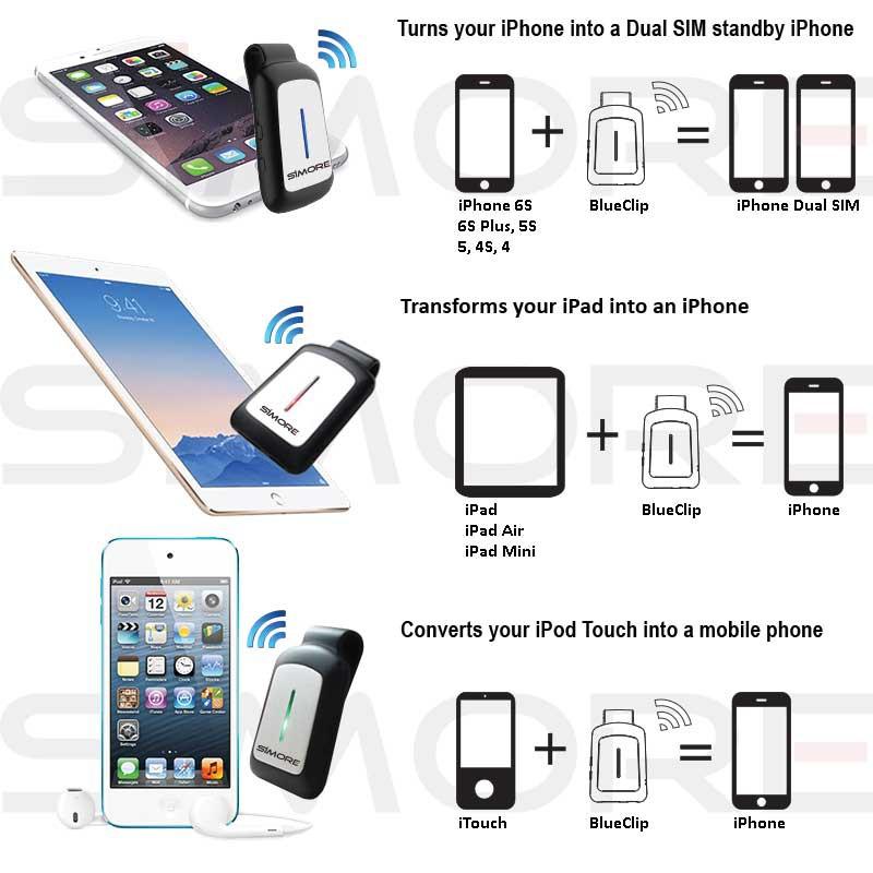b386ad87653 BlueClip dual sim bluetooth transformer with 2 SIM cards active  simultaneously