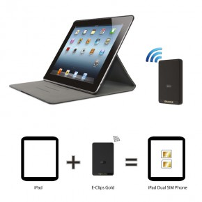 E-Clips Gold Quad Band Dual SIM and Triple SIM adapter