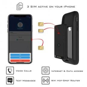 E-Clips Box Triple Dual SIM card adapter active at the same