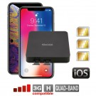 iPhone Dual SIM gleichzeitig aktiv router adapter konverter DualSIM@home